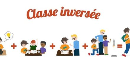 La classe inversée: voilà le nouveau concept issu de l'esprit fécond de nos pédagogistes