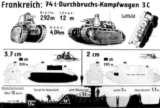 FCM-2C notice allemande