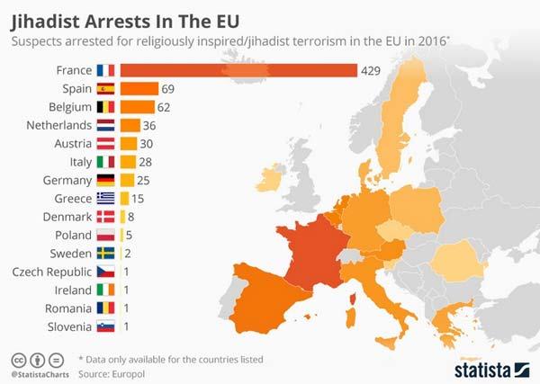 Europol rapport 2016