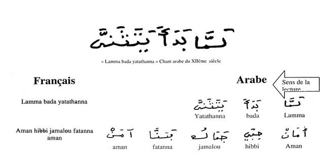 Chanson arabe Lamma bada yatathanna Escarène
