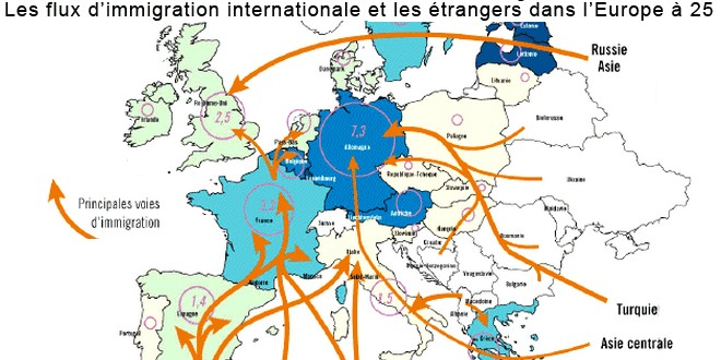 Immigration Europe