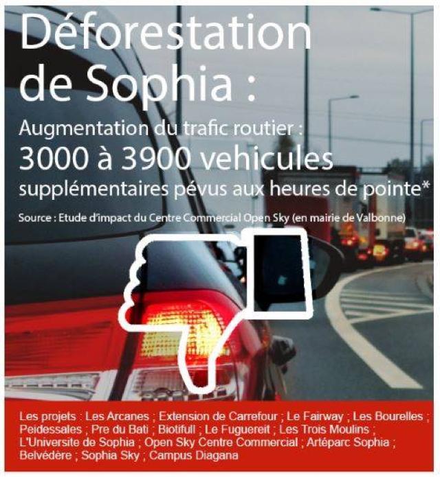 Déforestation Valbonne Sophia-Antipolis