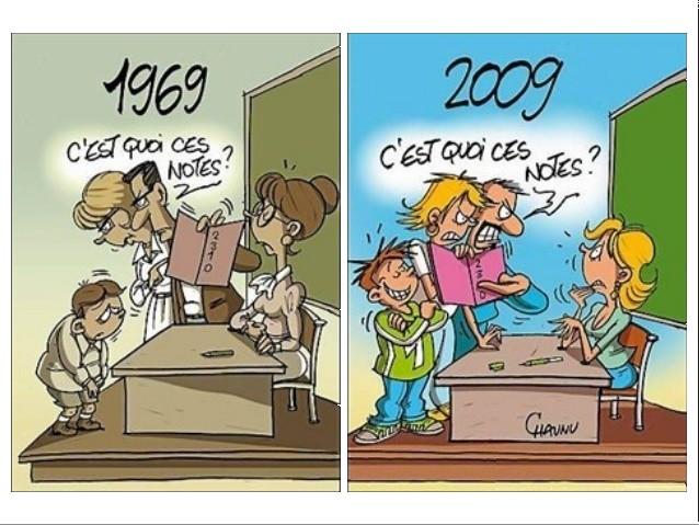 Enseignants - Parents élèves