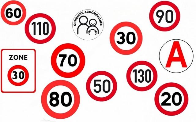 Limitations vitesse panneaux
