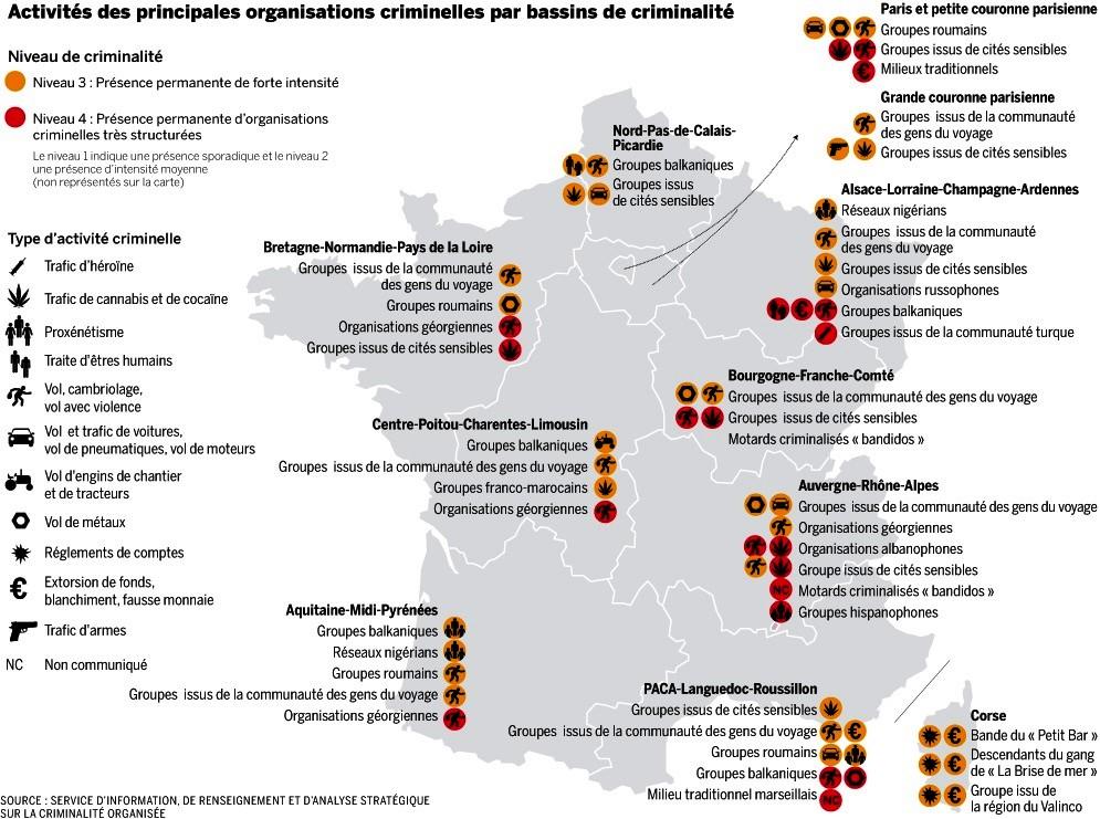 service information renseignement analyse stratégiques criminalité organisée