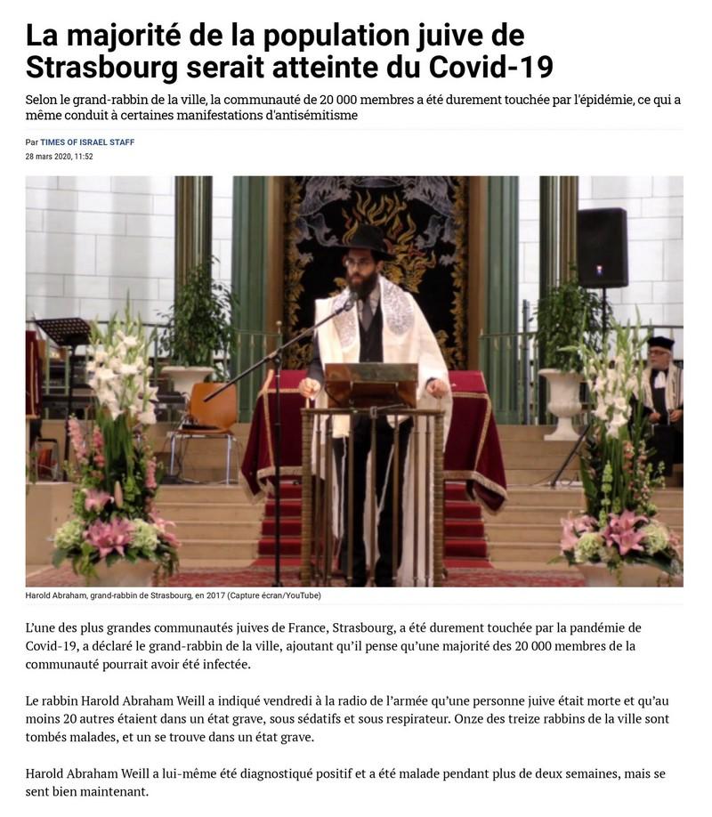 Population juive Strasbourg - Covid19