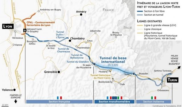 Train grande vitesse Lyon-Turin
