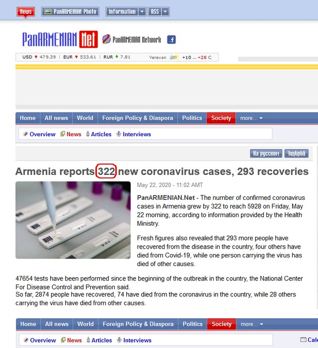 322 cases Covid Armenia