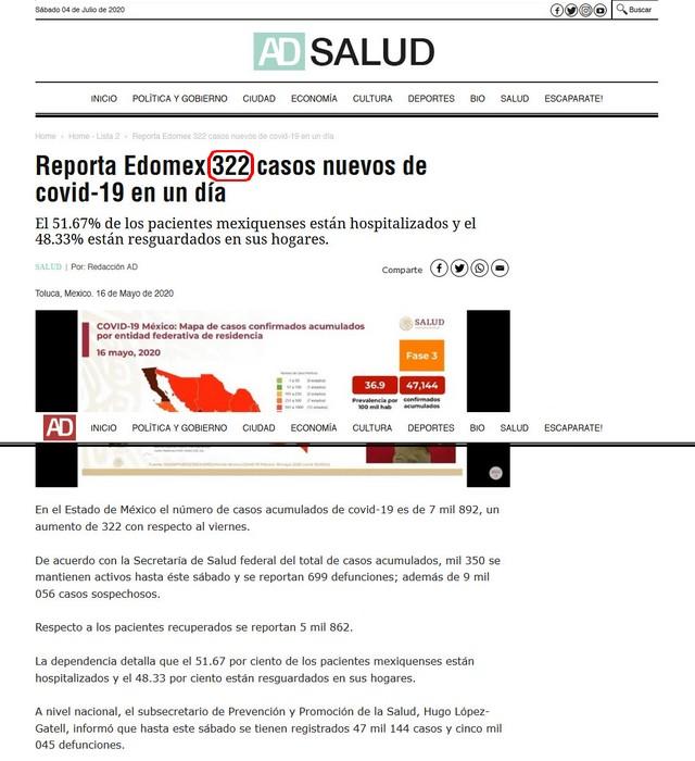 322 cases Covid Mexico