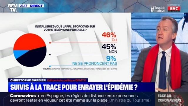 Christophe Barbier - sondage appli traçage Covid
