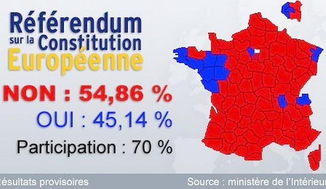 Référendum Traité Maastricht