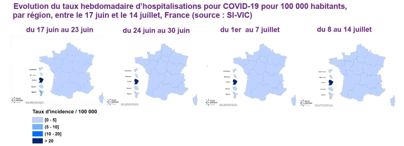 Covid 19 - Point épidémiologique