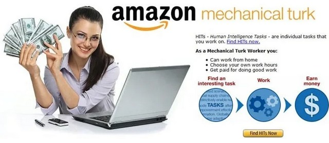 Amazon - Mechanical turk