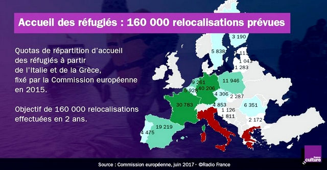 Quotas relocalisations migrants - Europe