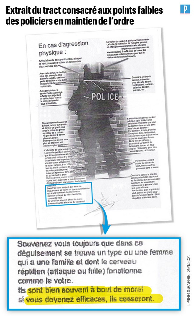 Black blocs - Guide anti-police