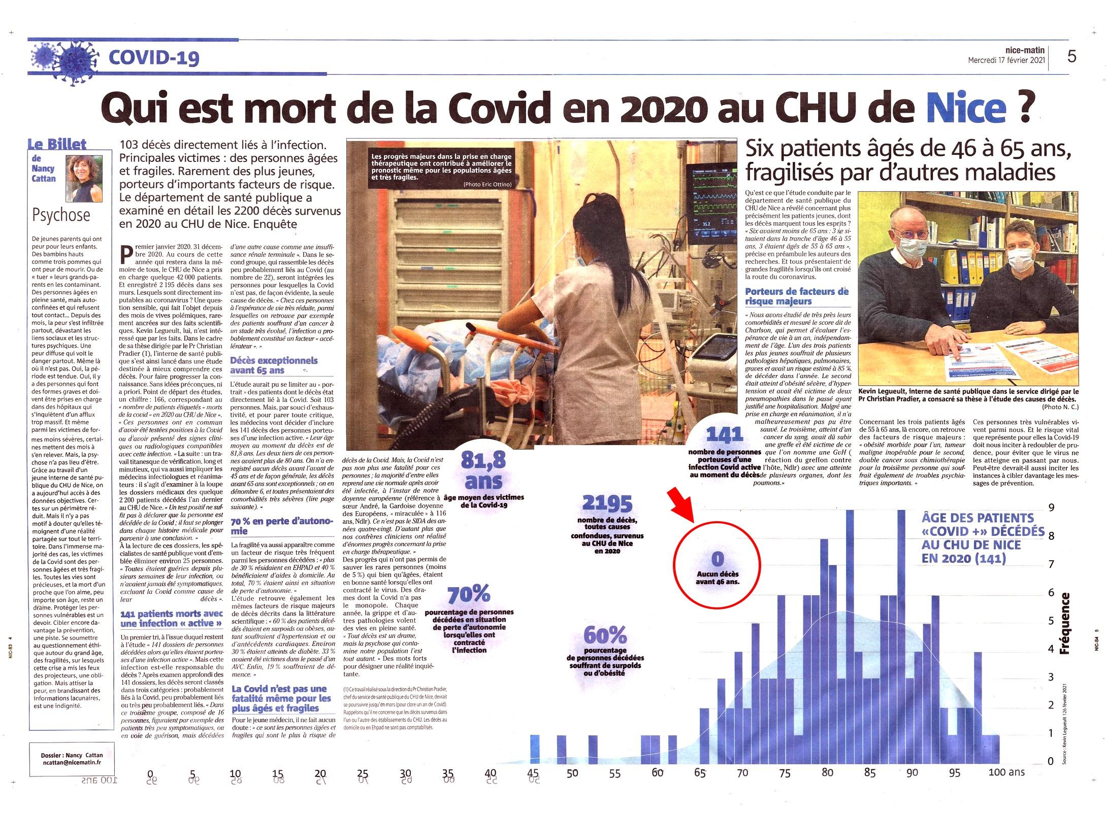 Nice-Matin 17 février 2021 - Stats Covid