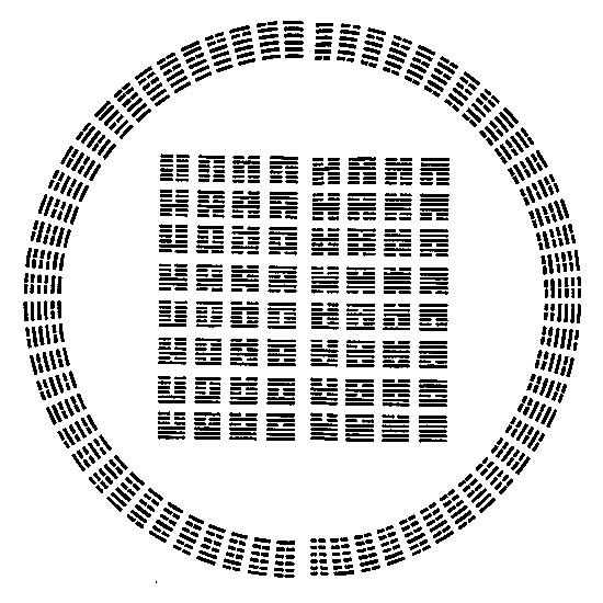 Hexagramme - Yin Yang