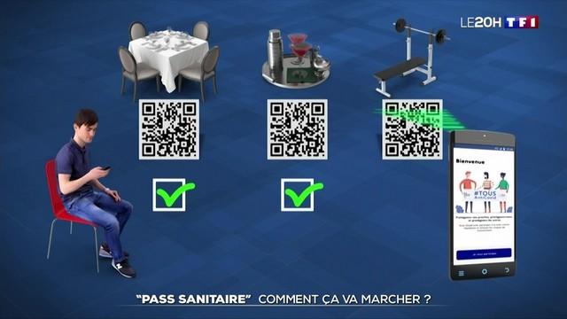 QR code - Pass sanitaire