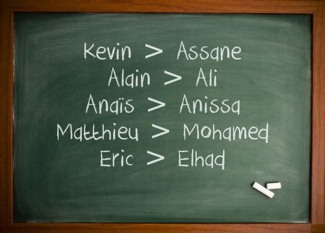 Prénoms musulmans christianisés