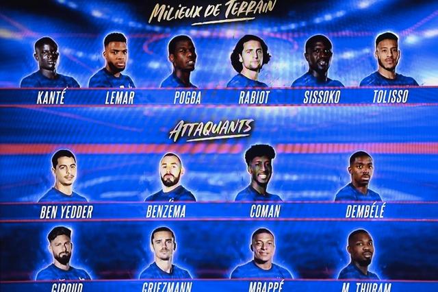 Équipe France Foot - Euro 2022