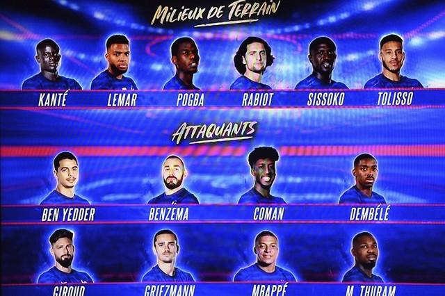 Équipe France Football - Euro 2021
