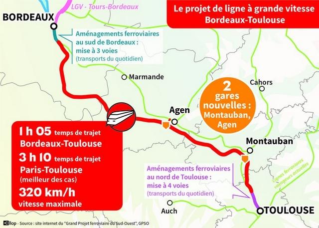 Ligne ferroviaire Grande Vitesse - Bordeaux-Toulouse